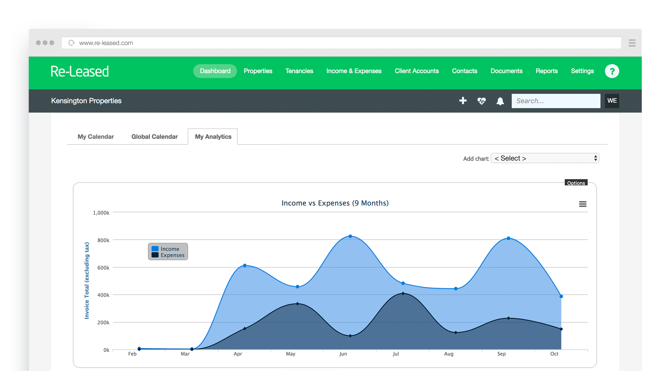 Start Visualising Your Property Data